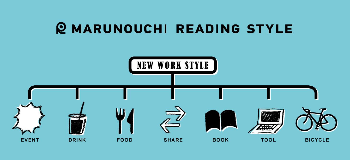 丸の内のブックカフェ「マルノウチリーディングスタイル」が、 新しいワークスタイル発信の場としてリニューアル!